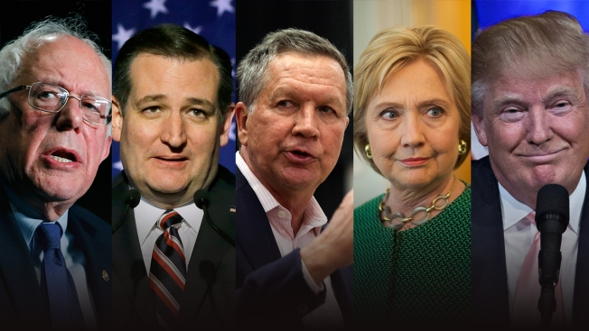 Candidates and Climate: Where Presidential Hopefuls Stand on the Environment