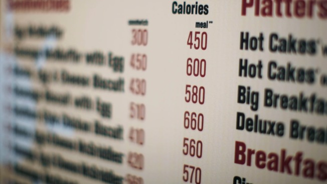 Wait for Calorie Count on Burgers, Pizza May Get Longer