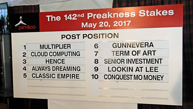 How to Watch 2017 Preakness Stakes Live