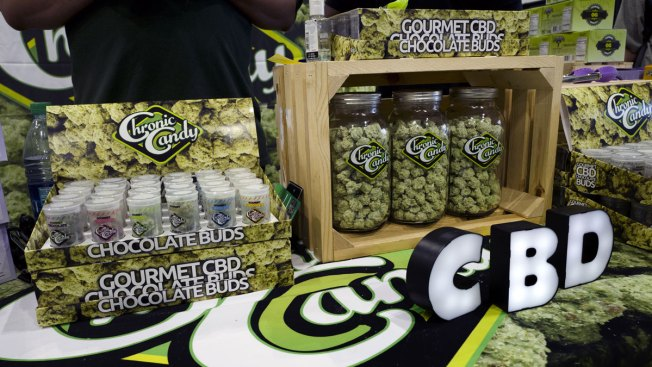 FDA Weighs Legalizing Interstate Sales of Cannabis-Based CBD in Food, Drinks