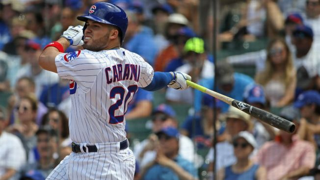 Cubs Place Victor Caratini on Injured List