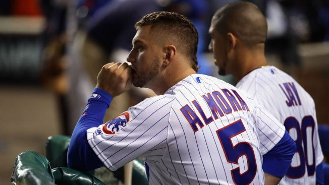 Cubs Offseason Preview: What Are the Team's Biggest Needs?