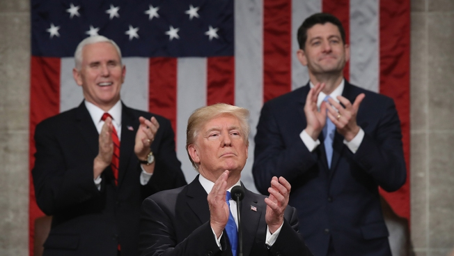 State of the Union Among Most Sensitive Security Challenges
