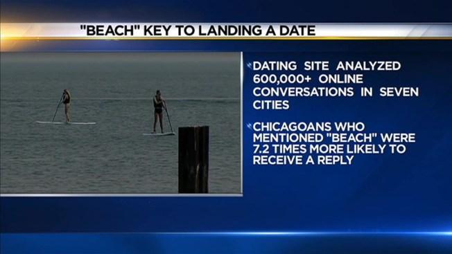 dating website chicago