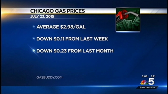 Gas Prices Chicago >> Chicago Area Gas Prices Fall Where You Can Find Cheapest Gas