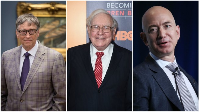 Bill Gates Warren Buffett and Jeff Bezos top the Forbes Billionaires list
