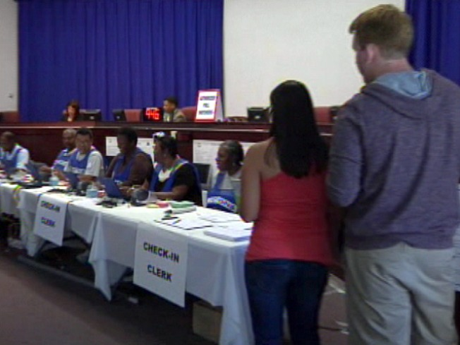 Early voting transforms campaign strategy