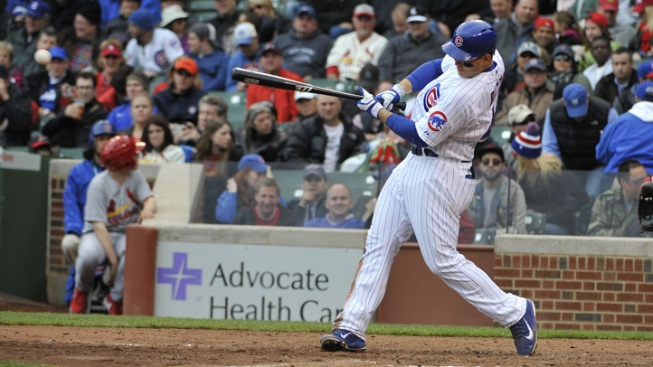 Rizzo, Castillo Power Cubs Over Cardinals