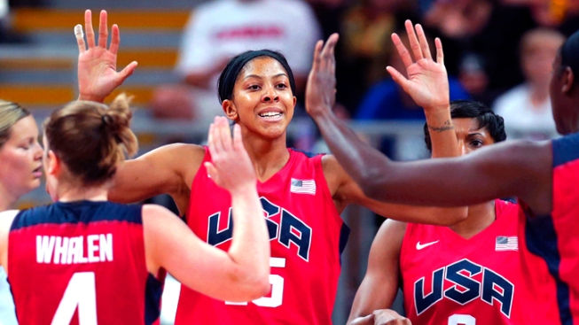 U.S. Women's Basketball Dominates Czech Republic