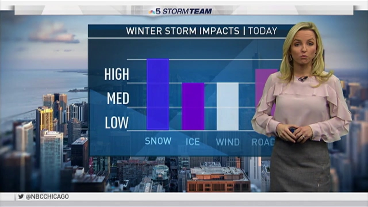 Winter Weather Advisory Across Chicago Chicago News