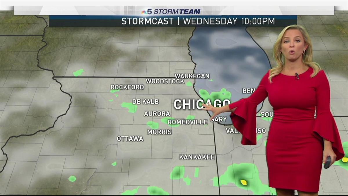 Chicago Weather: Rain Returns