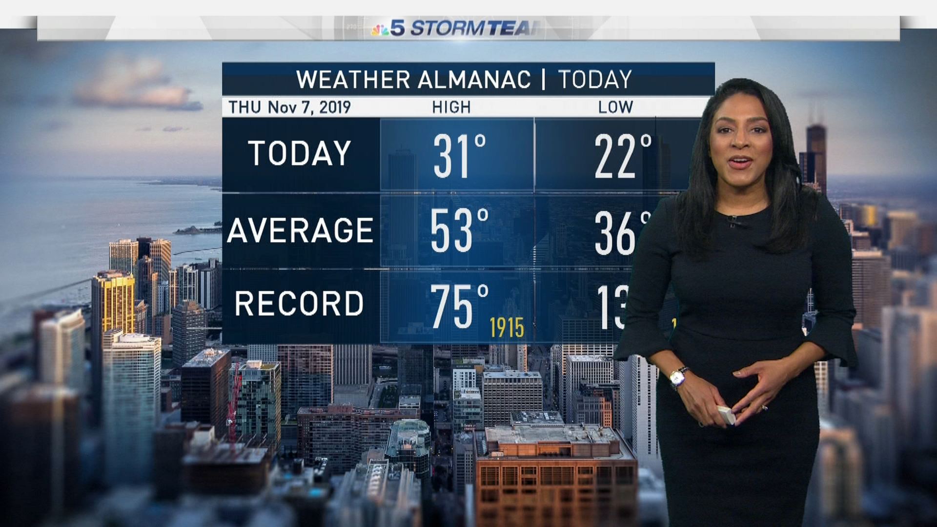 Chicago Weather Forecast: Breezy and Brisk